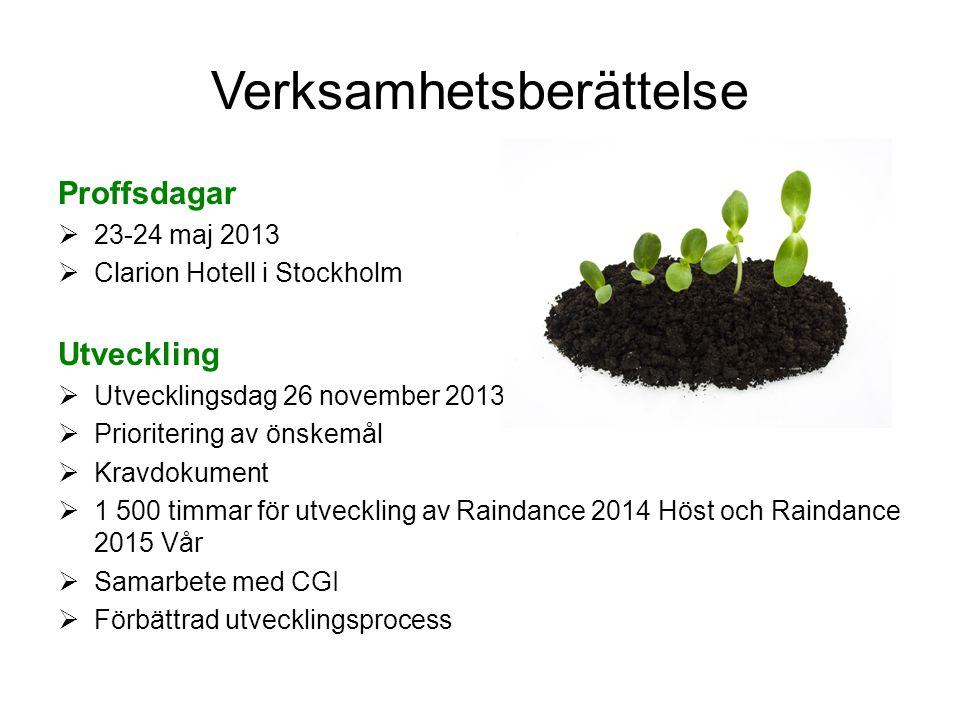 Verksamhetsberättelse Proffsdagar  23-24 maj 2013  Clarion Hotell i Stockholm Utveckling  Utvecklingsdag 26 november 2013  Prioritering av önskemå
