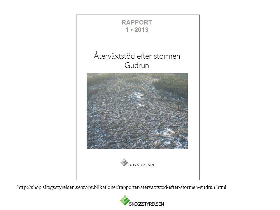 http://shop.skogsstyrelsen.se/sv/publikationer/rapporter/atervaxtstod-efter-stormen-gudrun.html