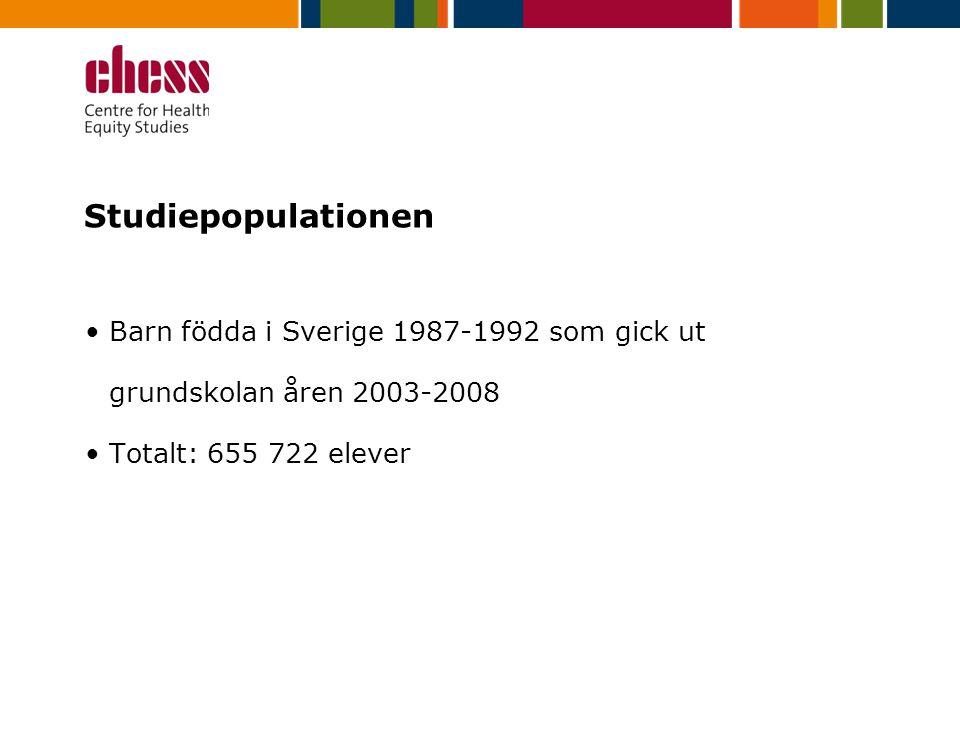Studiepopulationen Barn födda i Sverige 1987-1992 som gick ut grundskolan åren 2003-2008 Totalt: 655 722 elever