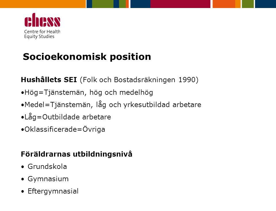Socioekonomisk position Hushållets SEI (Folk och Bostadsräkningen 1990) Hög=Tjänstemän, hög och medelhög Medel=Tjänstemän, låg och yrkesutbildad arbet