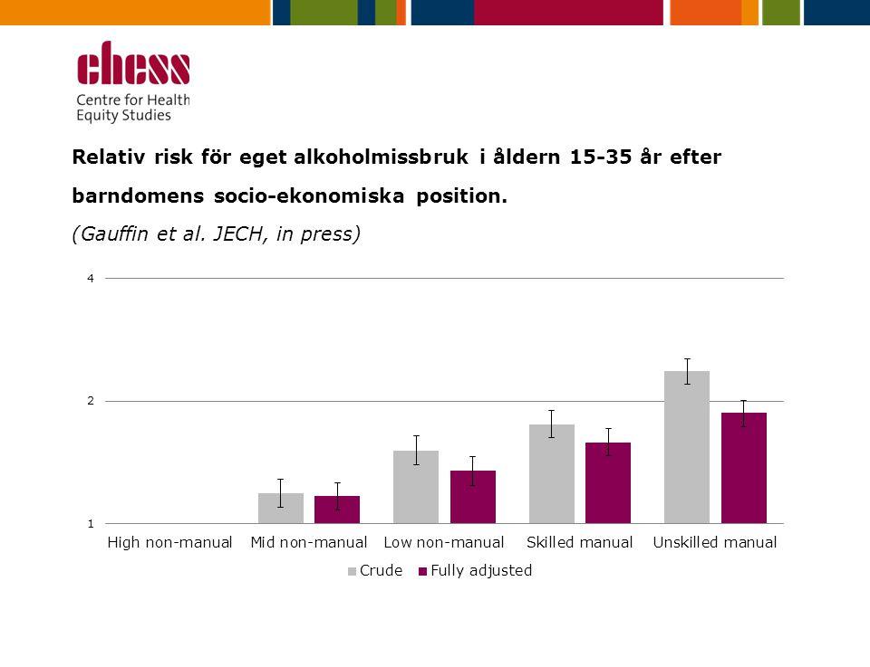 Relativ risk för eget alkoholmissbruk i åldern 15-35 år efter barndomens socio-ekonomiska position. (Gauffin et al. JECH, in press)