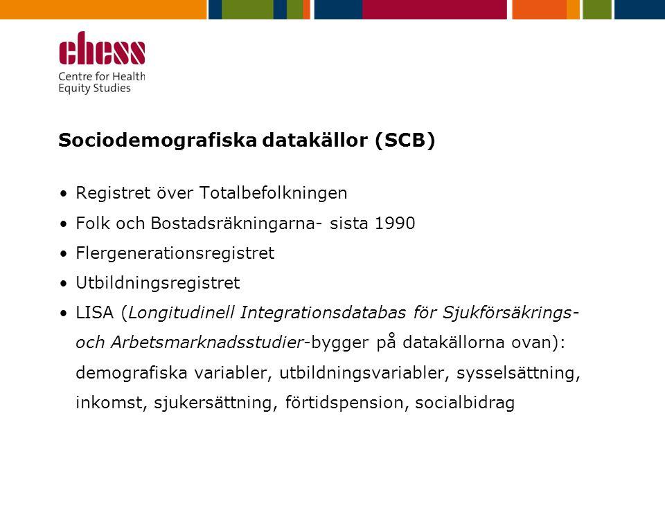 Sociodemografiska datakällor (SCB) Registret över Totalbefolkningen Folk och Bostadsräkningarna- sista 1990 Flergenerationsregistret Utbildningsregistret LISA (Longitudinell Integrationsdatabas för Sjukförsäkrings- och Arbetsmarknadsstudier-bygger på datakällorna ovan): demografiska variabler, utbildningsvariabler, sysselsättning, inkomst, sjukersättning, förtidspension, socialbidrag