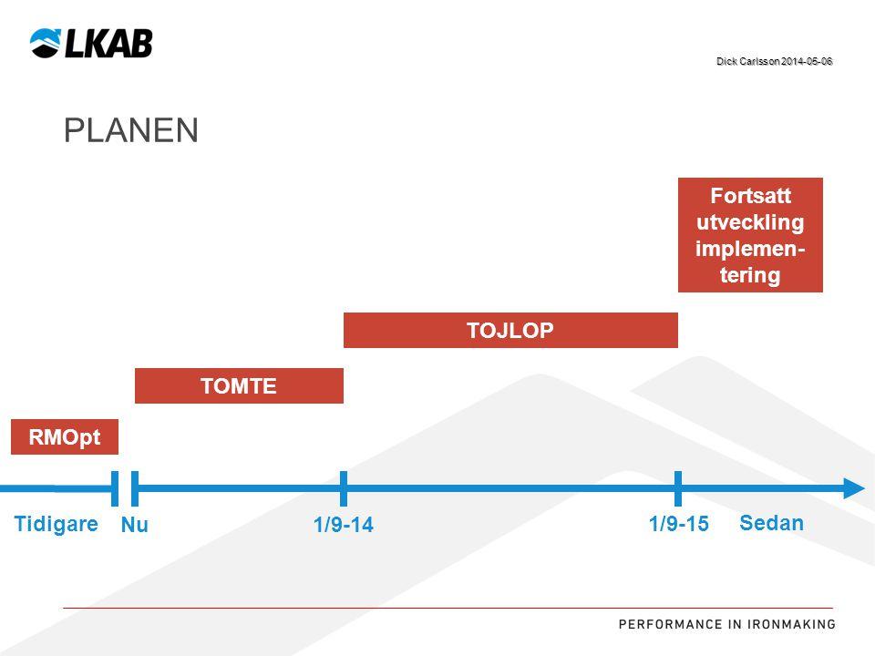 Sv PLANEN Dick Carlsson 2014-05-06 Nu1/9-14 1/9-15 Sedan TOMTE RMOpt TOJLOP Fortsatt utveckling implemen- tering Tidigare