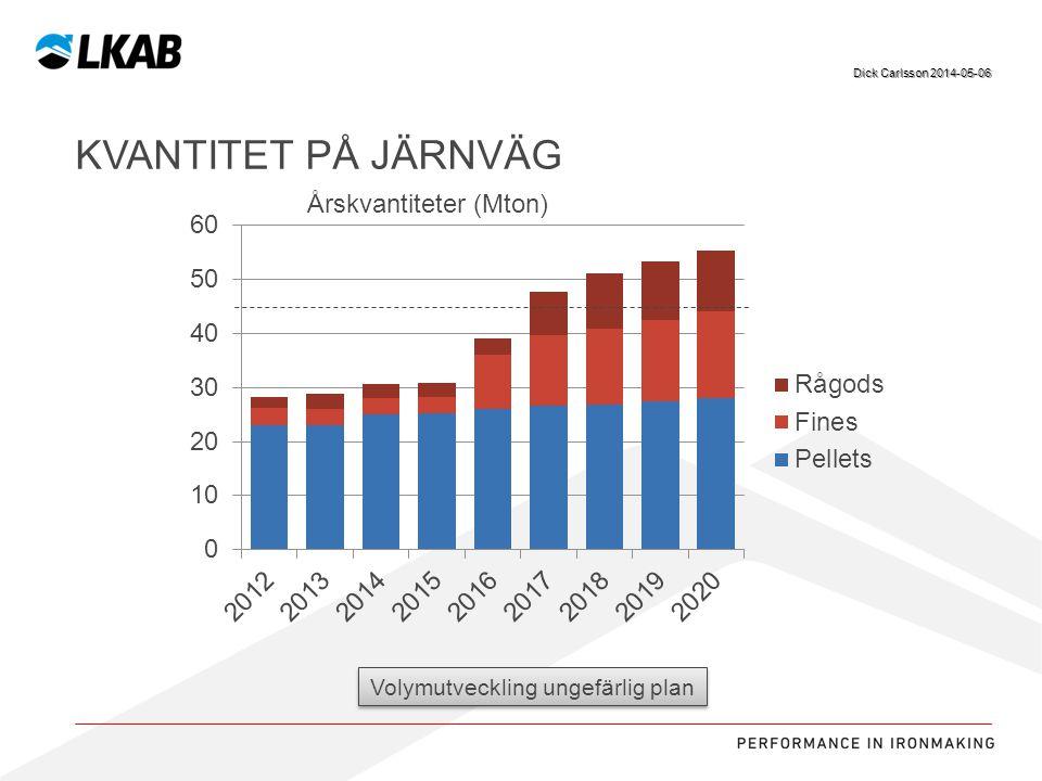 Sv KVANTITET PÅ JÄRNVÄG Dick Carlsson 2014-05-06 Volymutveckling ungefärlig plan