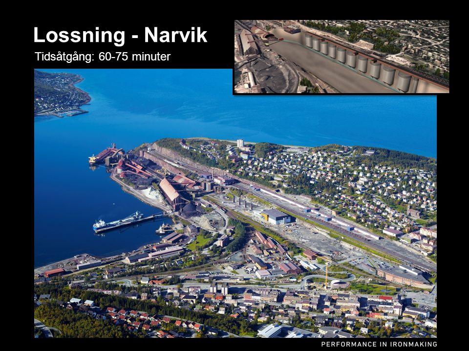 Sv Dick Carlsson 2014-05-06 Lossning - Narvik Tidsåtgång: 60-75 minuter