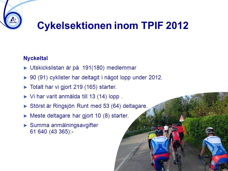 / 2 Cykelsektionen inom TPIF 2012 Security level NN/MMYY Nyckeltal ► Utskickslistan är på 191(180) medlemmar ► 90 (91) cyklister har deltagit i något lopp under 2012.