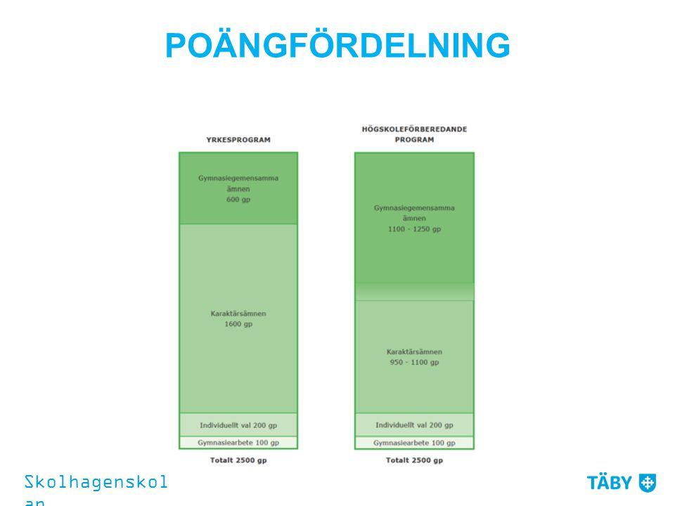 ANTAGNINGSPROVER TILL VISSA PROGRAM Estetiska programmet Spetsutbildningar Skolhagenskol an
