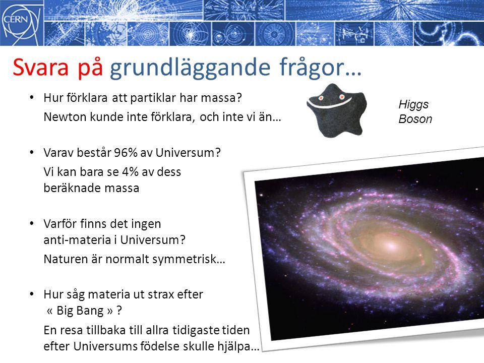 Svara på grundläggande frågor… Hur förklara att partiklar har massa? Newton kunde inte förklara, och inte vi än… Varav består 96% av Universum? Vi kan