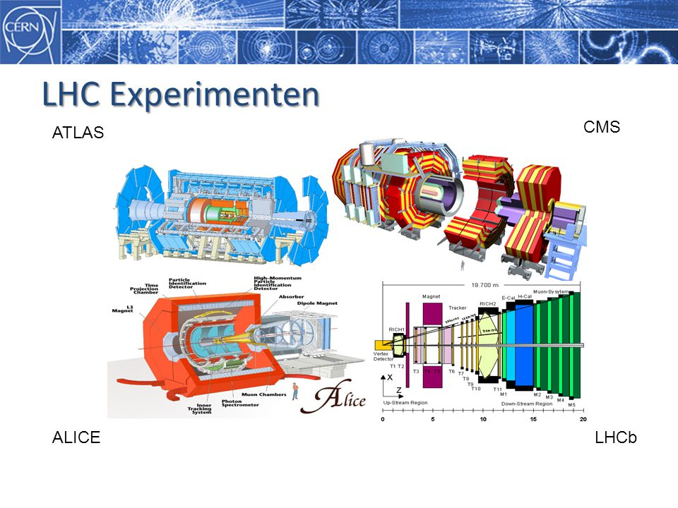 LHC Experimenten ATLAS CMS ALICELHCb