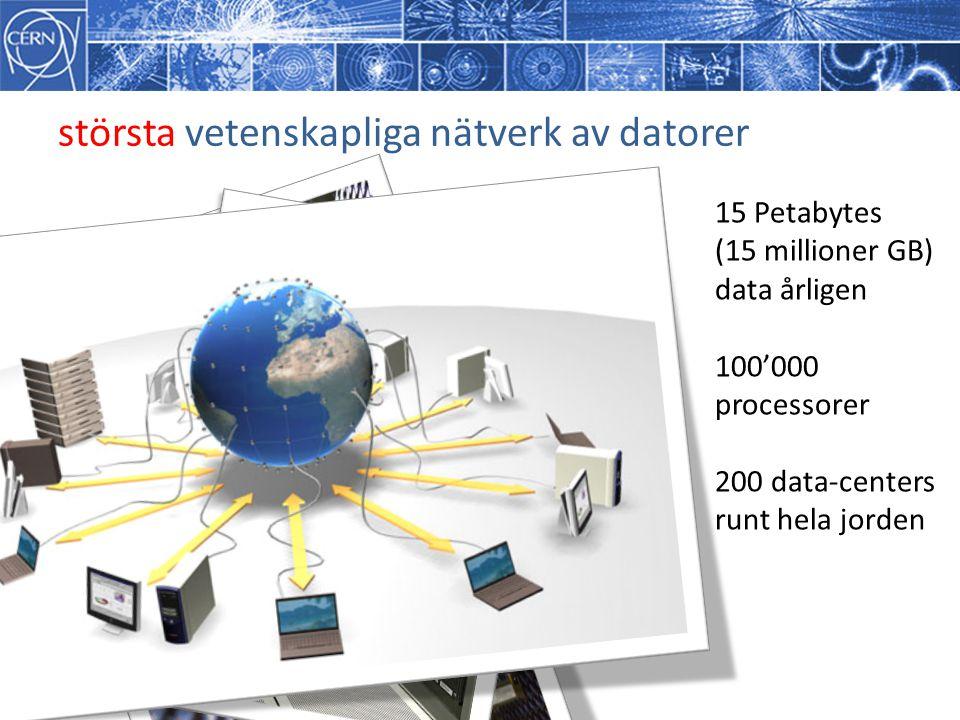 största vetenskapliga nätverk av datorer 15 Petabytes (15 millioner GB) data årligen 100'000 processorer 200 data-centers runt hela jorden