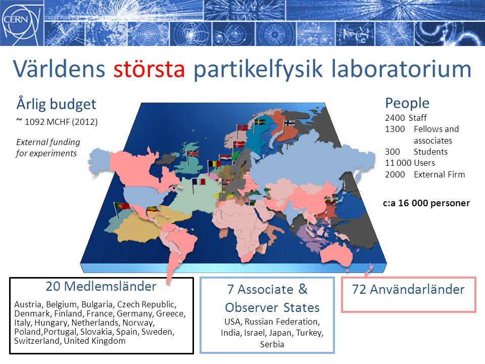 Världens största partikelfysik laboratorium 20 Medlemsländer Austria, Belgium, Bulgaria, Czech Republic, Denmark, Finland, France, Germany, Greece, It