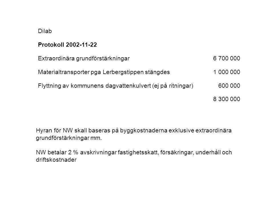 Dilab Protokoll 2002-11-22 Extraordinära grundförstärkningar6 700 000 Materialtransporter pga Lerbergstippen stängdes1 000 000 Flyttning av kommunens