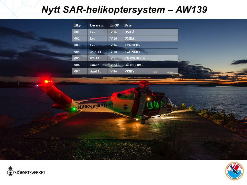 Nytt SAR-helikoptersystem – AW139 HkpLeveransIn OPBase 001LevV.16UMEÅ 002LevV.16UMEÅ 003LevV.36RONNEBY 00424/3-14V.36RONNEBY 0059/6-14V.5STOCKHOLM 006Jan-15V.24GÖTEBORG 007April-15V.46VISBY