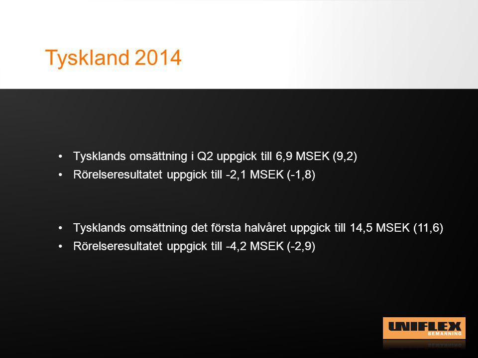 Tyskland 2014 Tysklands omsättning i Q2 uppgick till 6,9 MSEK (9,2) Rörelseresultatet uppgick till -2,1 MSEK (-1,8) Tysklands omsättning det första halvåret uppgick till 14,5 MSEK (11,6) Rörelseresultatet uppgick till -4,2 MSEK (-2,9)