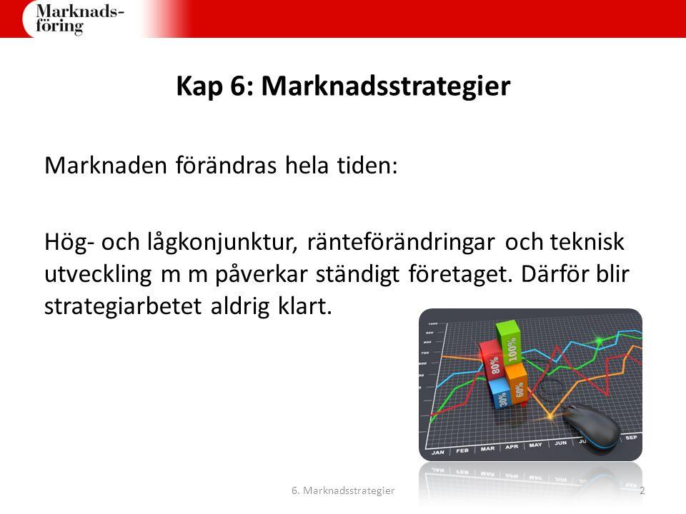 Kap 6: Marknadsstrategier Marknaden förändras hela tiden: Hög- och lågkonjunktur, ränteförändringar och teknisk utveckling m m påverkar ständigt föret