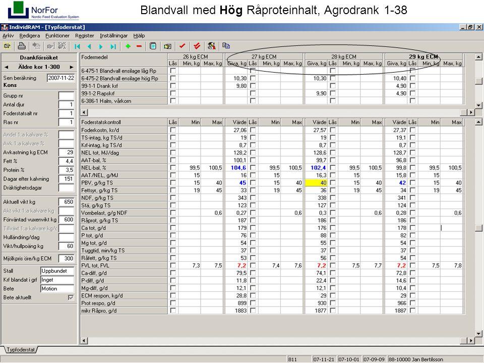 Blandvall med Hög Råproteinhalt, Agrodrank 1-38