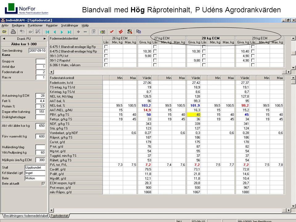 Blandvall med Hög Råproteinhalt, P Udéns Agrodrankvärden