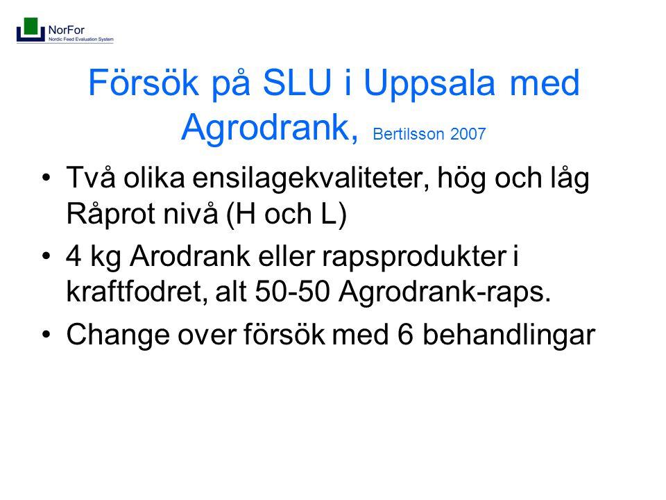 Försök på SLU i Uppsala med Agrodrank, Bertilsson 2007 Två olika ensilagekvaliteter, hög och låg Råprot nivå (H och L) 4 kg Arodrank eller rapsprodukter i kraftfodret, alt 50-50 Agrodrank-raps.