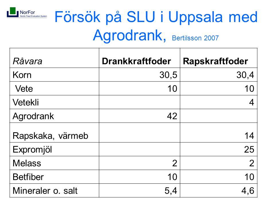 Försök på SLU i Uppsala med Agrodrank, Bertilsson 2007 RåvaraDrankkraftfoderRapskraftfoder Korn30,530,4 Vete10 Vetekli 4 Agrodrank42 Rapskaka, värmeb 14 Expromjöl 25 Melass22 Betfiber10 Mineraler o.