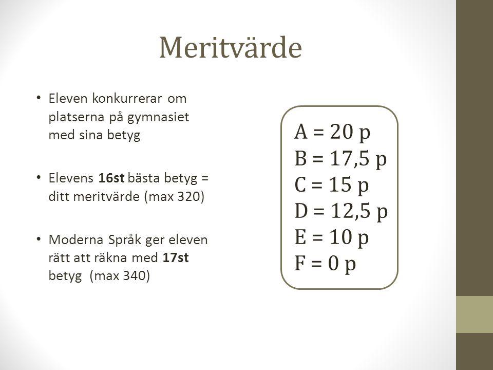 Meritvärde Eleven konkurrerar om platserna på gymnasiet med sina betyg Elevens 16st bästa betyg = ditt meritvärde (max 320) Moderna Språk ger eleven rätt att räkna med 17st betyg (max 340) A = 20 p B = 17,5 p C = 15 p D = 12,5 p E = 10 p F = 0 p