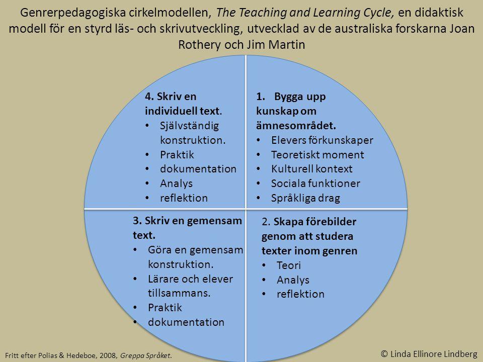 Genrerpedagogiska cirkelmodellen, The Teaching and Learning Cycle, en didaktisk modell för en styrd läs- och skrivutveckling, utvecklad av de australiska forskarna Joan Rothery och Jim Martin 1.Bygga upp kunskap om ämnesområdet.