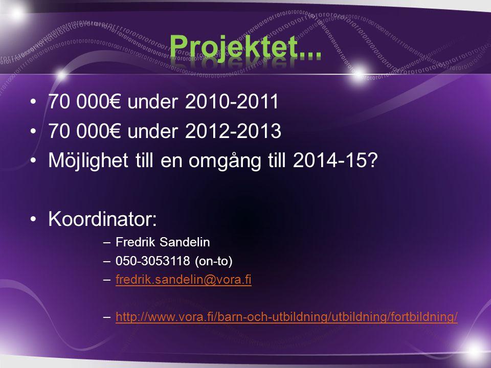 70 000€ under 2010-2011 70 000€ under 2012-2013 Möjlighet till en omgång till 2014-15.