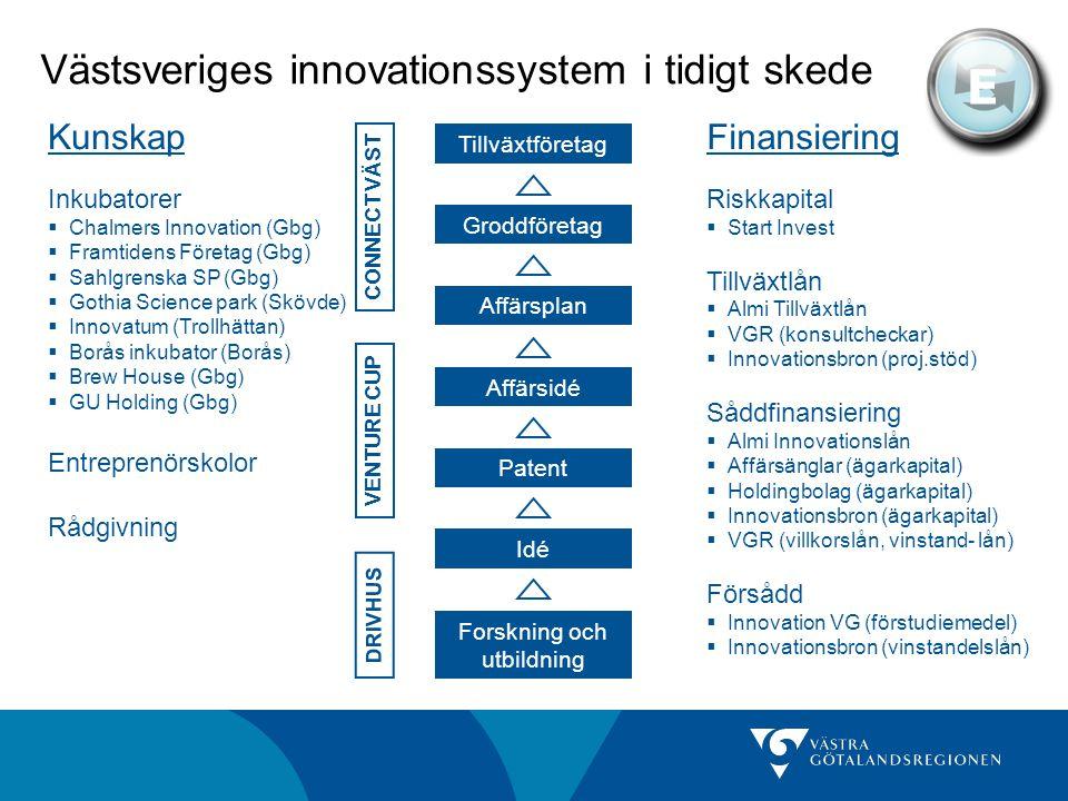 Kunskap Inkubatorer  Chalmers Innovation (Gbg)  Framtidens Företag (Gbg)  Sahlgrenska SP (Gbg)  Gothia Science park (Skövde)  Innovatum (Trollhät