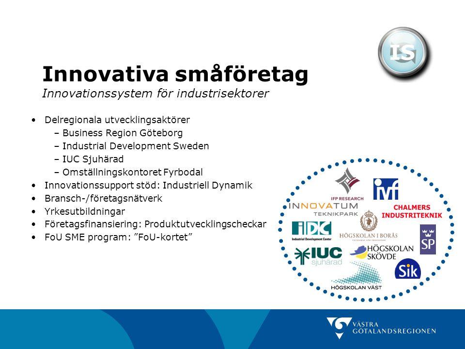 Innovativa småföretag Innovationssystem för industrisektorer IS Delregionala utvecklingsaktörer – Business Region Göteborg – Industrial Development Sw