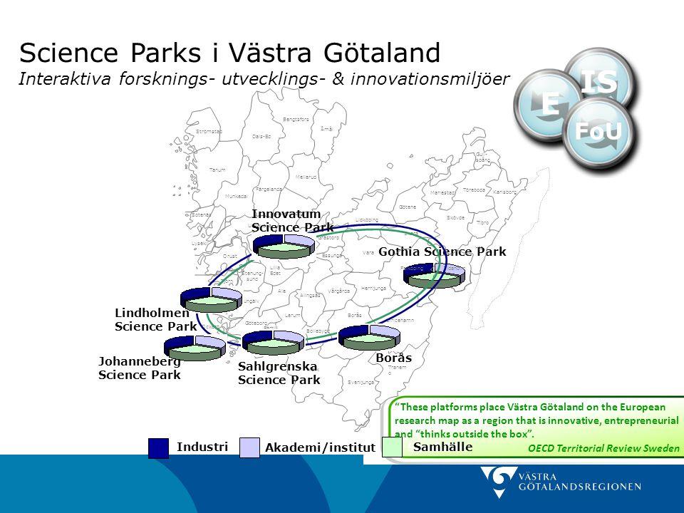 Gothia Science Park Industri Akademi/institut Samhälle IS E FoU Science Parks i Västra Götaland Interaktiva forsknings- utvecklings- & innovationsmilj