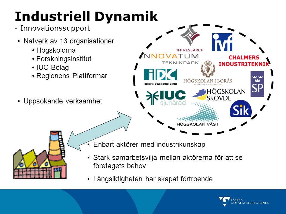 Industriell Dynamik - Innovationssupport Enbart aktörer med industrikunskap Stark samarbetsvilja mellan aktörerna för att se företagets behov Långsikt