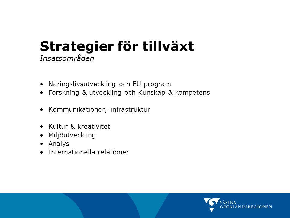 Strategier för tillväxt Metoder Identifiera system och flaskhalsar - Utveckla analys system Strategisk roll - Utveckla system, strategier och program - Initiera och se till strategiska projekt startas - Undvika att vara projektägare.