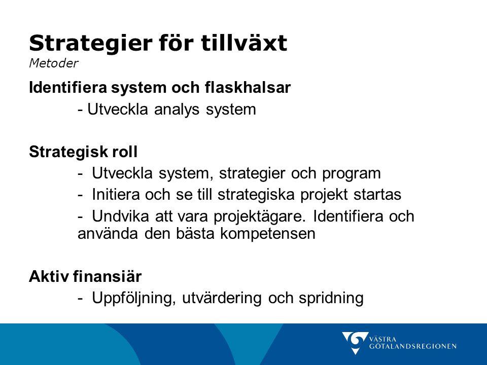 Strategier för tillväxt Metoder Identifiera system och flaskhalsar - Utveckla analys system Strategisk roll - Utveckla system, strategier och program