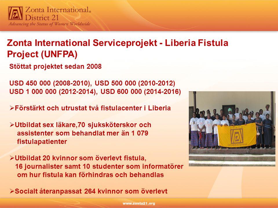 Zonta International Serviceprojekt - Liberia Fistula Project (UNFPA) Stöttat projektet sedan 2008 USD 450 000 (2008-2010), USD 500 000 (2010-2012) USD 1 000 000 (2012-2014), USD 600 000 (2014-2016)  Förstärkt och utrustat två fistulacenter i Liberia  Utbildat sex läkare,70 sjuksköterskor och assistenter som behandlat mer än 1 079 fistulapatienter  Utbildat 20 kvinnor som överlevt fistula, 16 journalister samt 10 studenter som informatörer om hur fistula kan förhindras och behandlas  Socialt återanpassat 264 kvinnor som överlevt