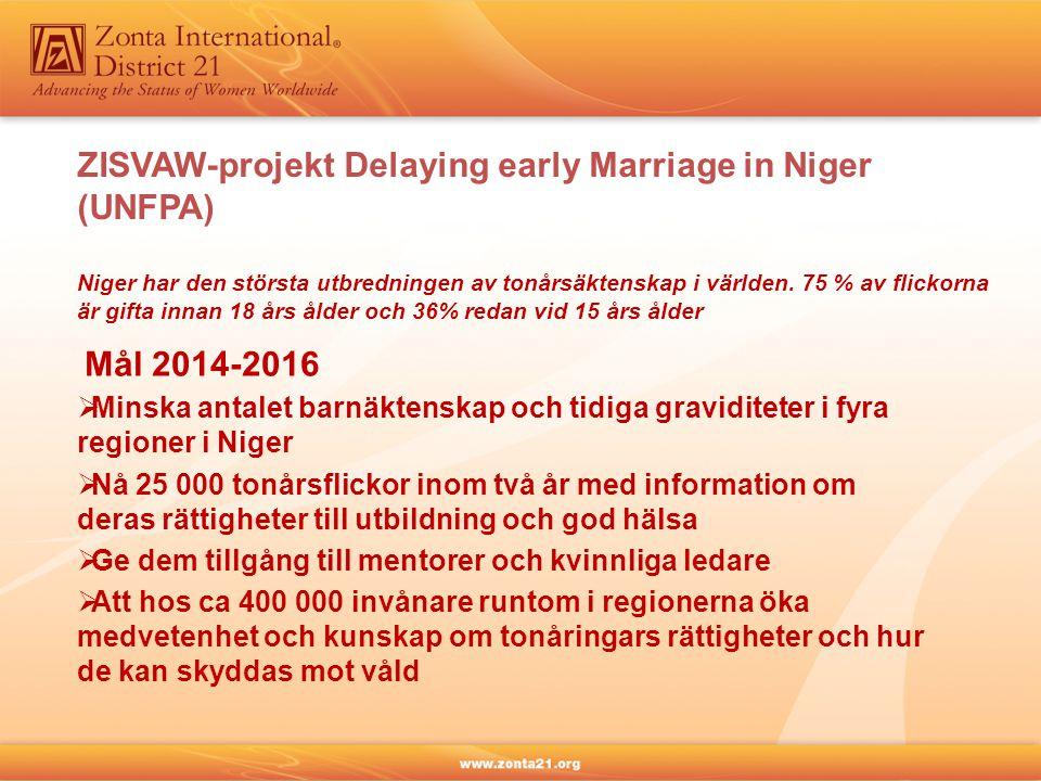 ZISVAW-projekt Delaying early Marriage in Niger (UNFPA) Niger har den största utbredningen av tonårsäktenskap i världen. 75 % av flickorna är gifta in