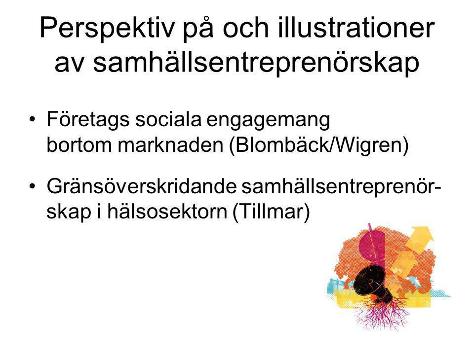 Perspektiv på och illustrationer av samhällsentreprenörskap Företags sociala engagemang bortom marknaden (Blombäck/Wigren) Gränsöverskridande samhälls