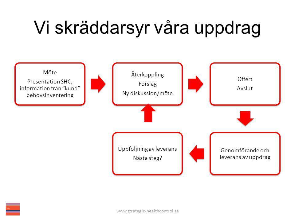 Vi skräddarsyr våra uppdrag www.strategic-healthcontrol.se