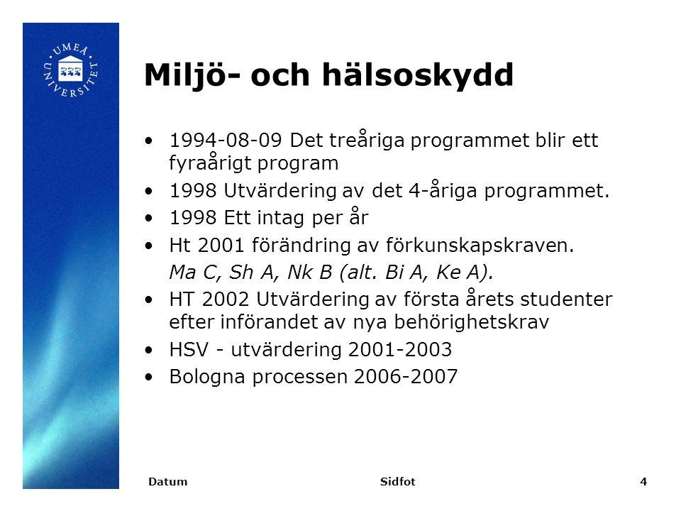 Miljö- och hälsoskydd 1994-08-09 Det treåriga programmet blir ett fyraårigt program 1998 Utvärdering av det 4-åriga programmet.