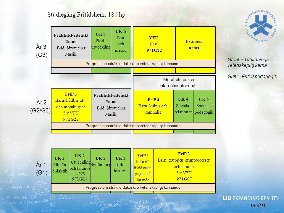 Studiegång Fritidshem, 180 hp UK 3 Utb- historia FriP 4 Barn, kultur och samhälle FriP 3 Barn, hållbar utv.