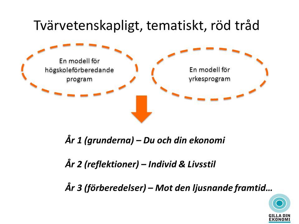 Tvärvetenskapligt, tematiskt, röd tråd En modell för högskoleförberedande program En modell för yrkesprogram År 1 (grunderna) – Du och din ekonomi År 2 (reflektioner) – Individ & Livsstil År 3 (förberedelser) – Mot den ljusnande framtid…