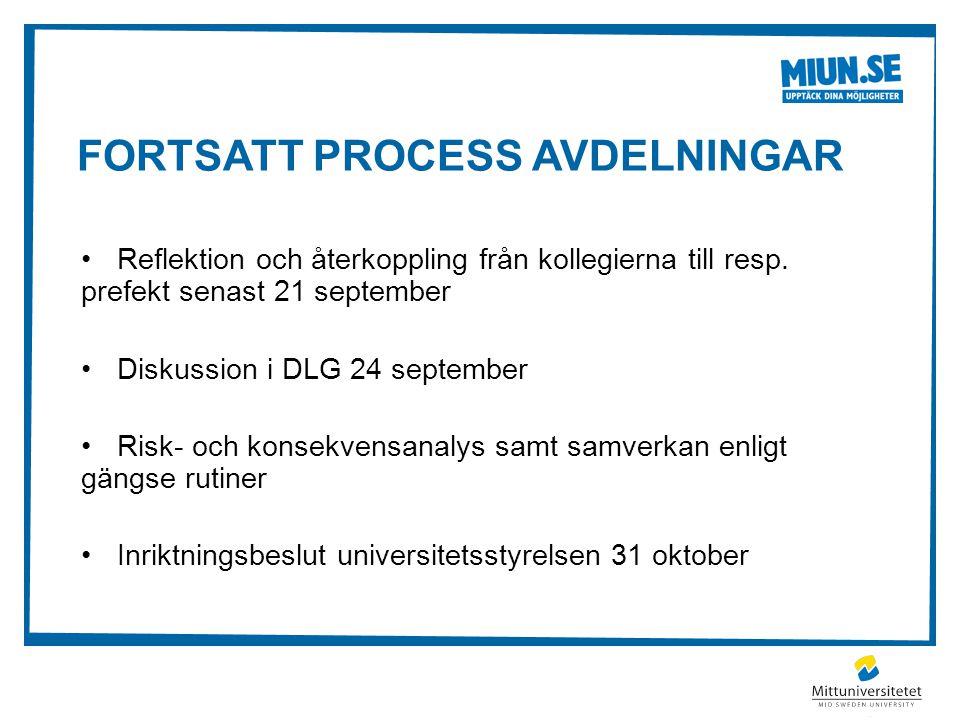 FORTSATT PROCESS AVDELNINGAR Reflektion och återkoppling från kollegierna till resp.