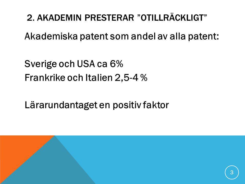 """2. AKADEMIN PRESTERAR """"OTILLRÄCKLIGT"""" Akademiska patent som andel av alla patent: Sverige och USA ca 6% Frankrike och Italien 2,5-4 % Lärarundantaget"""
