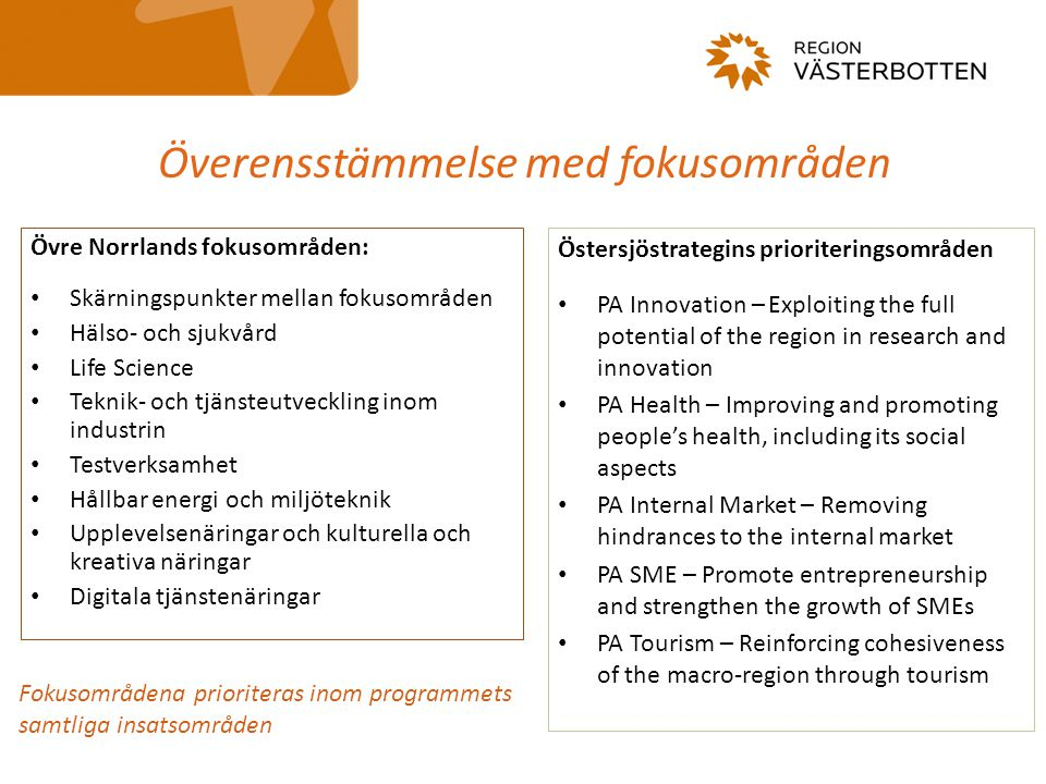 Integrering i programtext I kap1: Motiv till val av insatsområde I principer för projekturval under varje investeringsprioritet Projekt som stödjer EU:s strategi för Östersjön I kap 4: Verktyg för territoriell utveckling Samordning och samarbetsaktiviteter inom EU:s strategi för Östersjöregionen