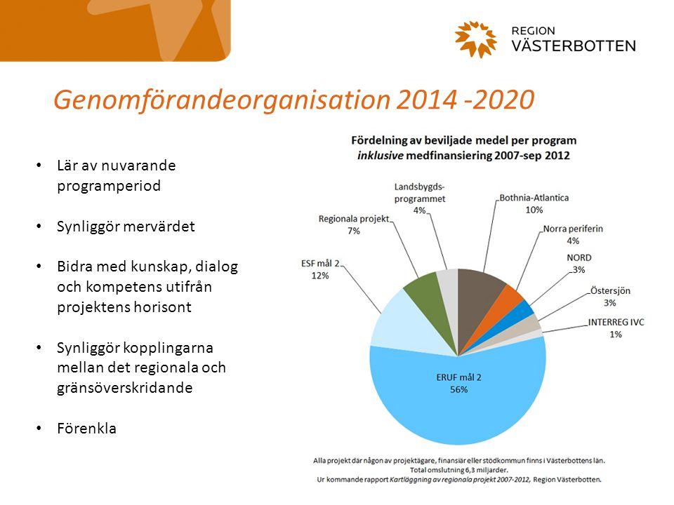 Genomförandeorganisation 2014 -2020 Lär av nuvarande programperiod Synliggör mervärdet Bidra med kunskap, dialog och kompetens utifrån projektens hori