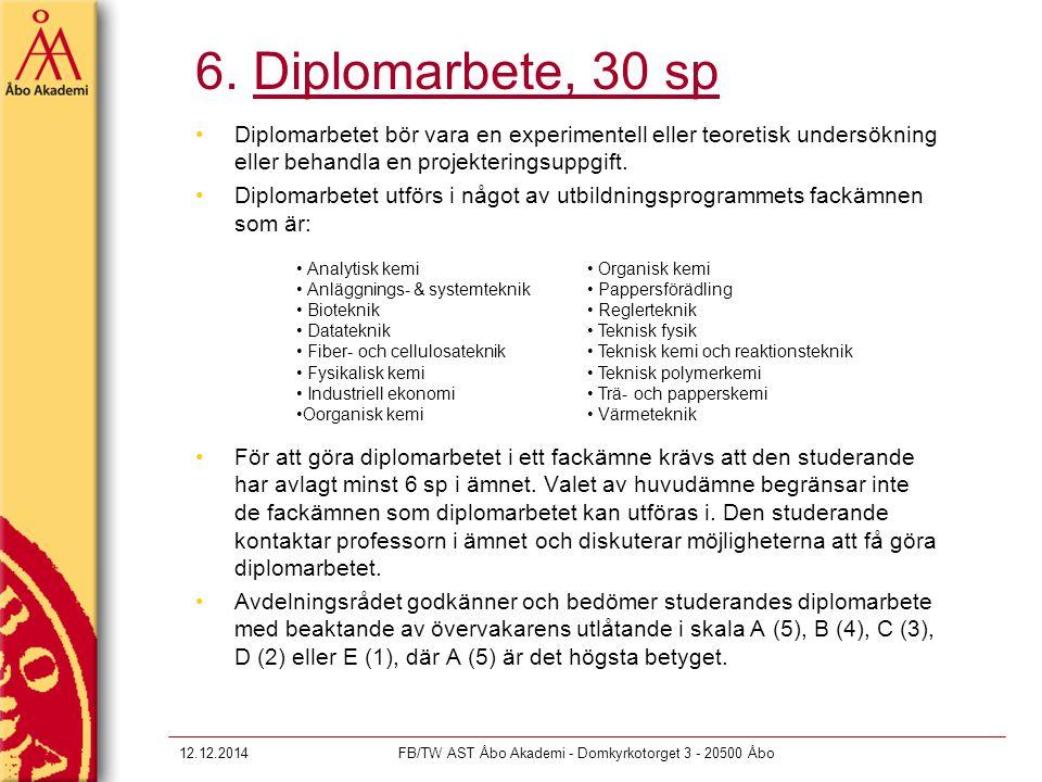 12.12.2014FB/TW AST Åbo Akademi - Domkyrkotorget 3 - 20500 Åbo10