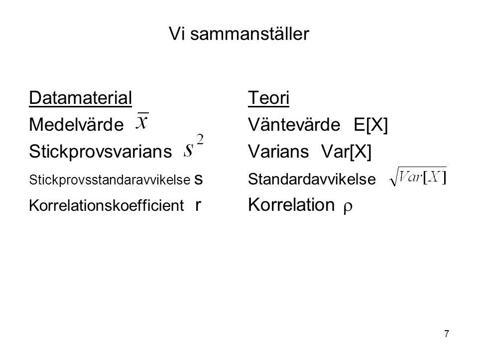 8 Kap4,4 Teoretisk korrelation 