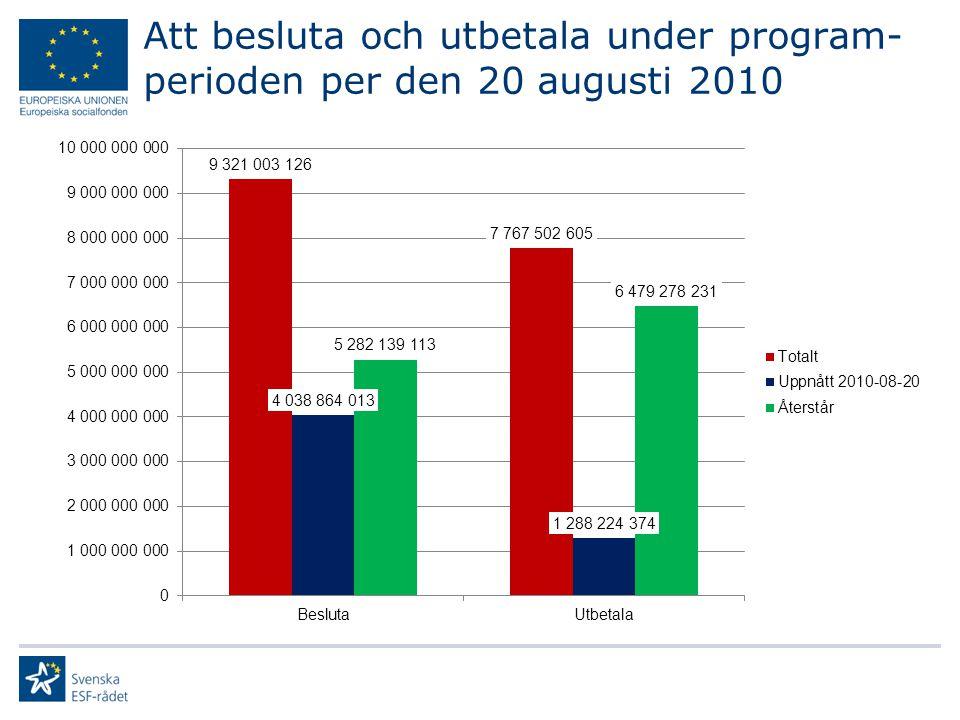 Att besluta och utbetala under program- perioden per den 20 augusti 2010