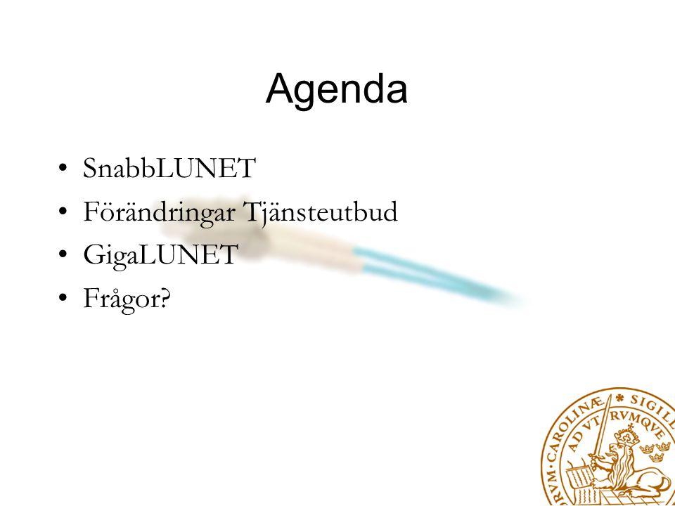 Agenda SnabbLUNET Förändringar Tjänsteutbud GigaLUNET Frågor