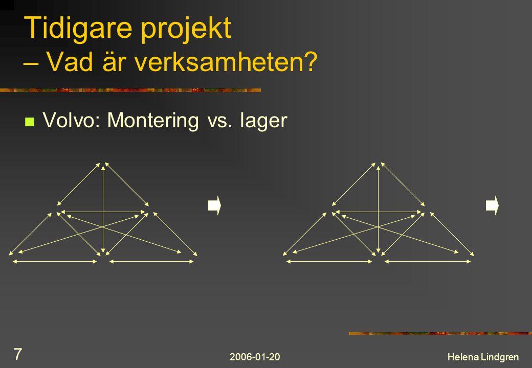2006-01-20Helena Lindgren 7 Tidigare projekt – Vad är verksamheten Volvo: Montering vs. lager