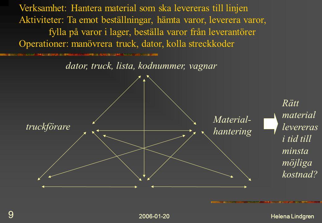 2006-01-20Helena Lindgren 9 Verksamhet: Hantera material som ska levereras till linjen Aktiviteter: Ta emot beställningar, hämta varor, leverera varor, fylla på varor i lager, beställa varor från leverantörer Operationer: manövrera truck, dator, kolla streckkoder Material- hantering truckförare dator, truck, lista, kodnummer, vagnar Rätt material levereras i tid till minsta möjliga kostnad