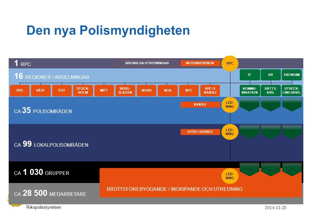 3 Rikspolisstyrelsen 2014-11-20 SYDVÄSTÖST STOCK- HOLM BERG- SLAGEN NOA RPC:S KANSLI MITTNORDNFC KOMMU- NIKATION UTVECK- LINGSAVD. RÄTTS- AVD. ITEKONO